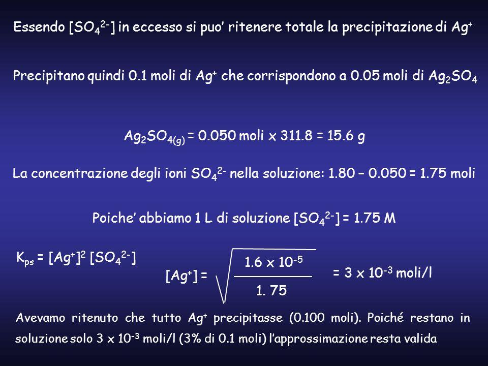 Poiche' abbiamo 1 L di soluzione [SO42-] = 1.75 M
